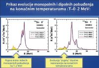 Low-energy monopole and dipole...